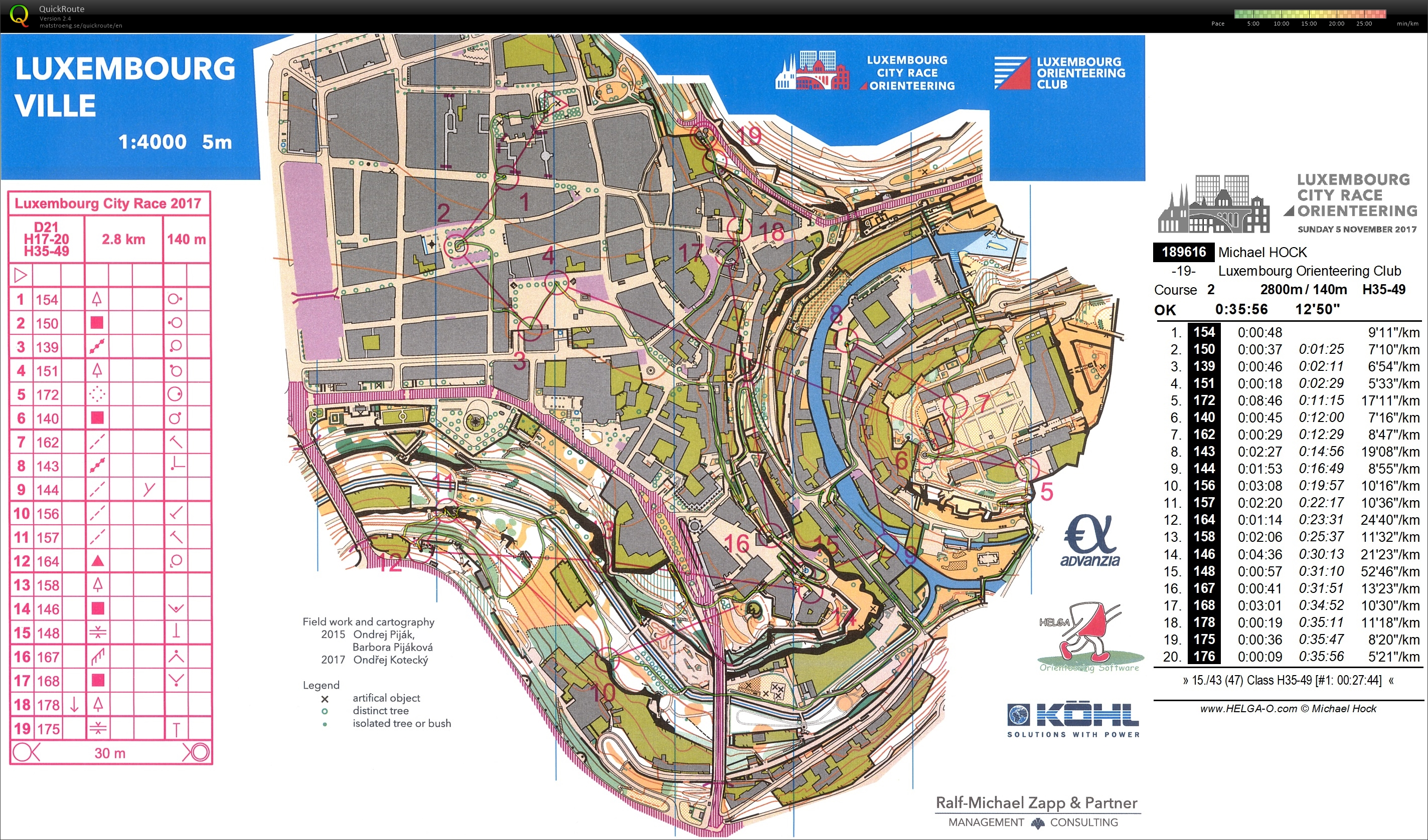 Luxembourg City Race (05.11.2017)